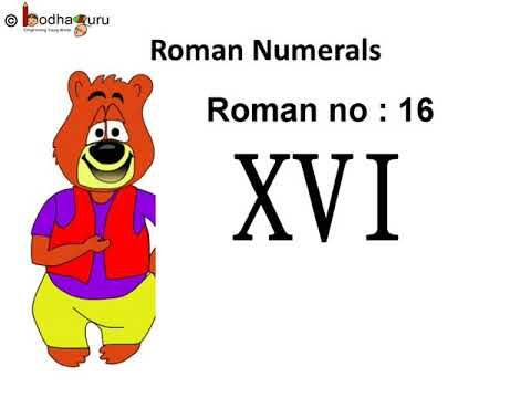 480x360 Maths What Is Roman Number And How To Write Roman Numbers Till