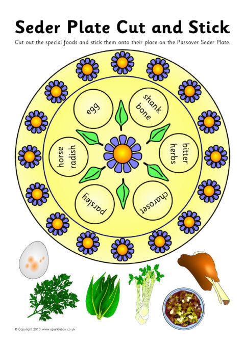 480x679 Jewish Seder Plate Cut And Stick Activity (Sb3278)