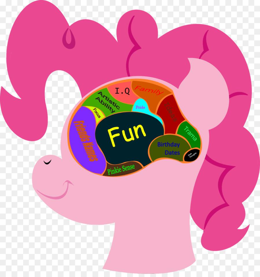 900x960 Pinkie Pie Brain Diagram Clip Art