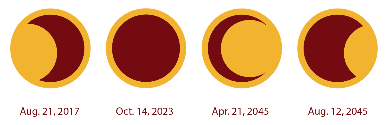1360x441 Solar Eclipse 2017 Alternative Solutions Inc.