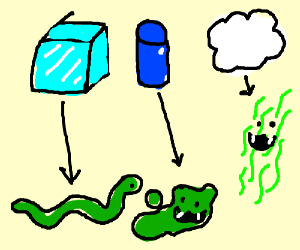 300x250 Solid, Liquid, And Gas Snake