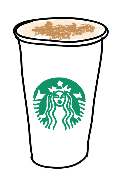400x600 What Does Your Starbucks Drink Say About You ~ Levo League