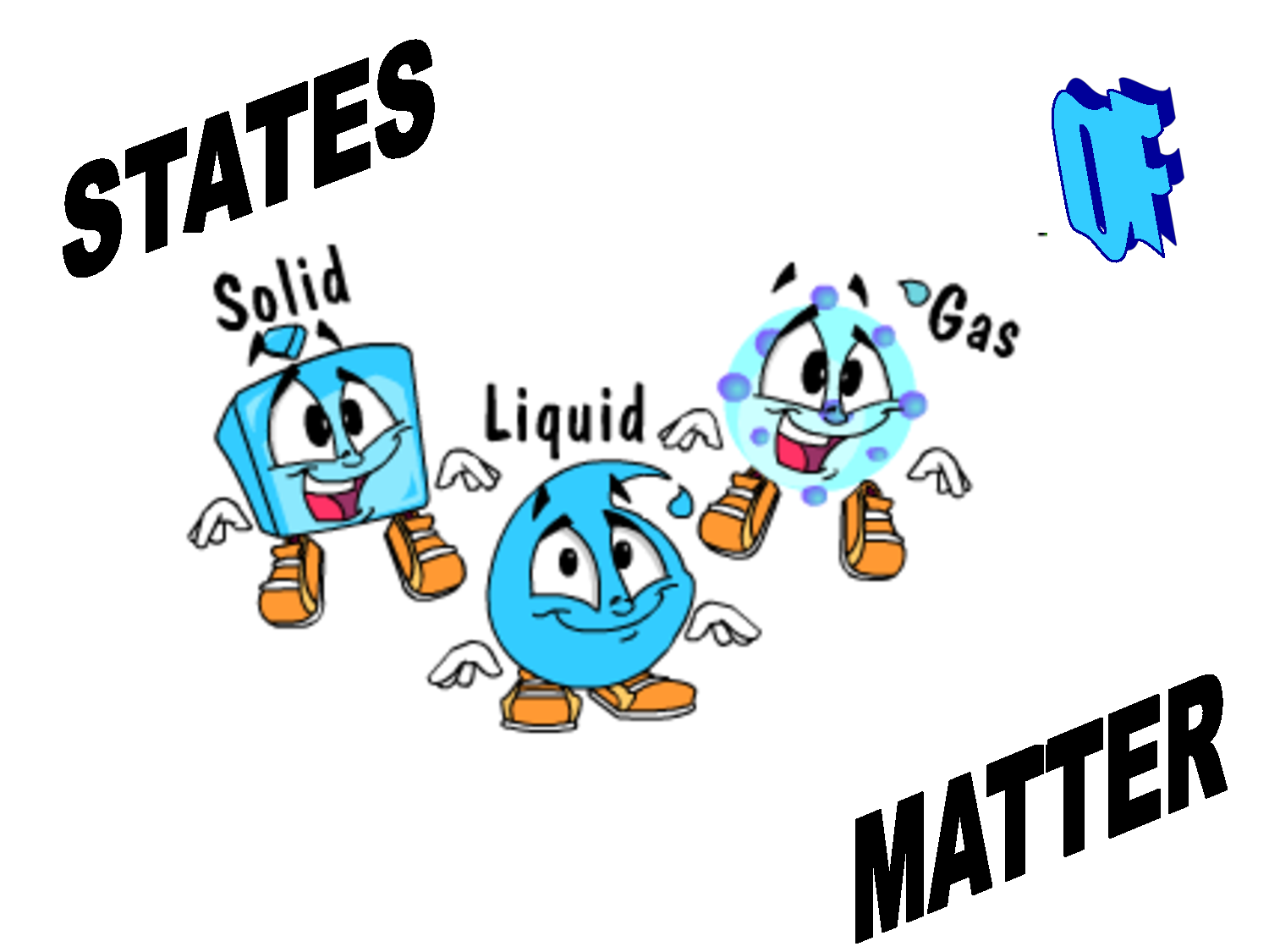 1500x1125 States Of Matter Clip Art States Of Matter (Powerpoint