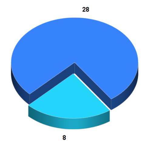 501x481 Most Super Bowl Participants Were Multi Sport Athletes
