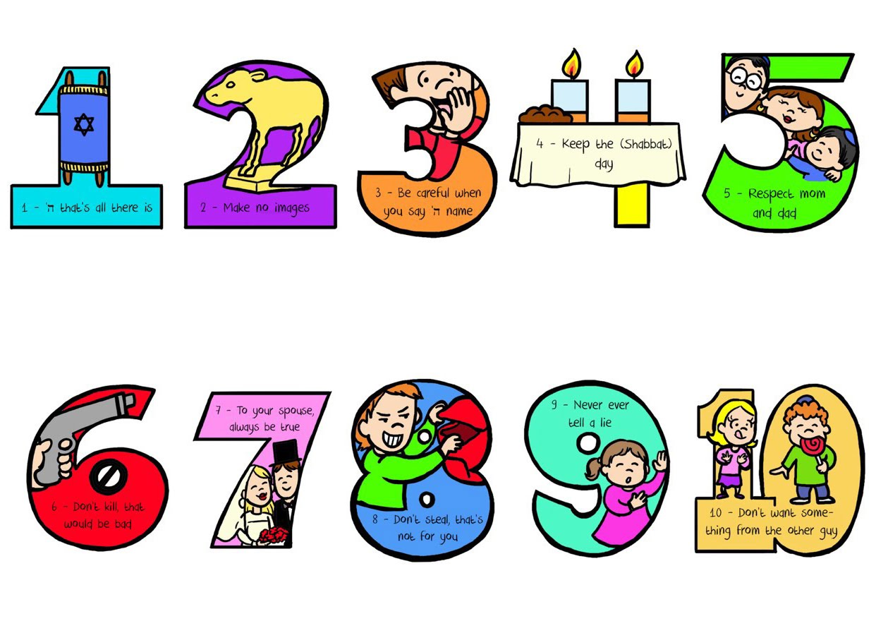 1242x897 Collection Of Ten Commandments For Kids Clipart High Quality