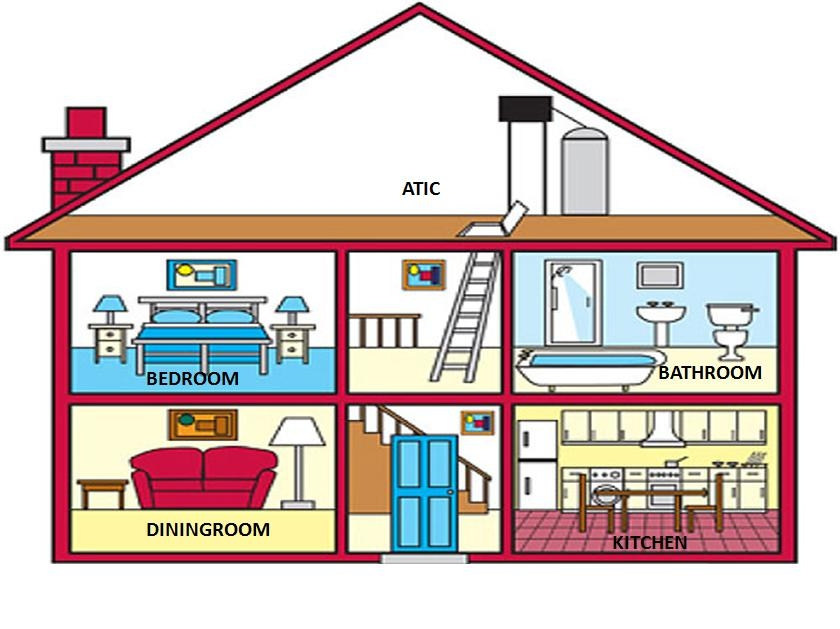 840x629 Picture Of A House Clipart