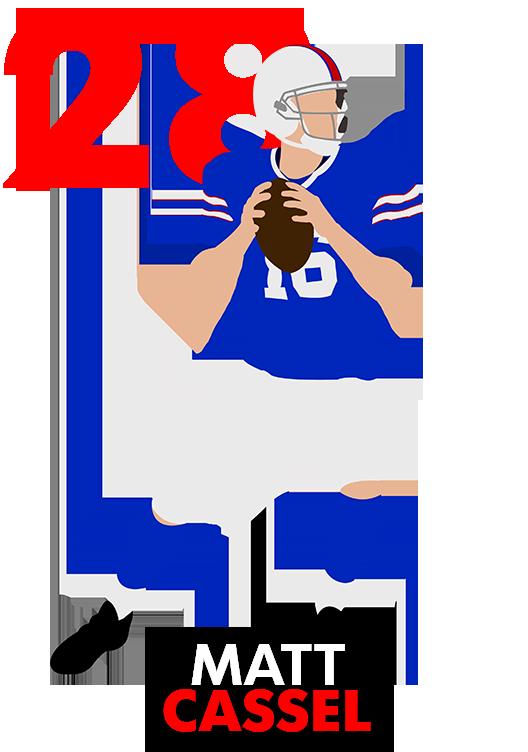 528x752 Qb Rank No. 2 Tom Brady Usa Today Sports Wire