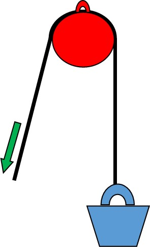 295x485 Track And Pulley Clipart Amp Track And Pulley Clip Art Images