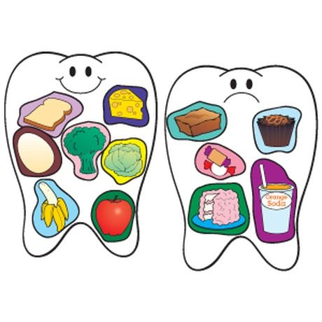 Food For Kids Clip Art 460x460 Healthy Or Unhealthy Draw A Happy Face On One Tooth And Sad