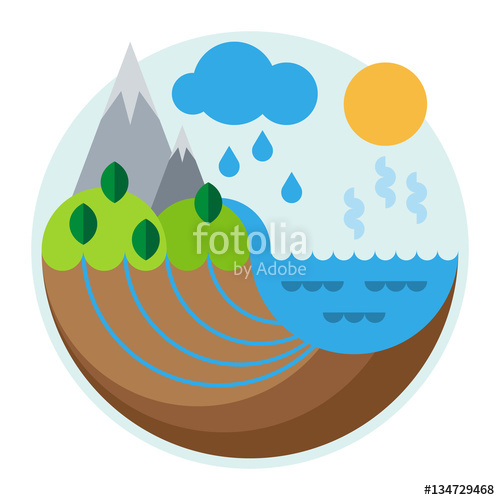 500x500 Flat Style Diagram Of Water Cycle. Stock Image And Royalty Free