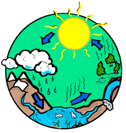 250x265 Collection Of Water Cycle Clipart High Quality, Free
