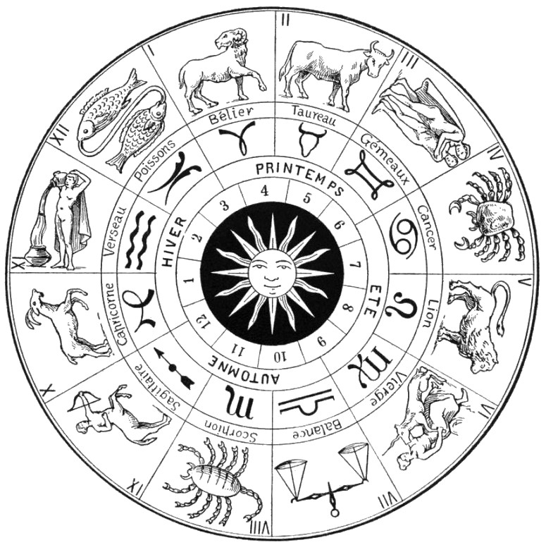 775x773 Astrology Coloring Pages Endearing Astrology Coloring Pages Free