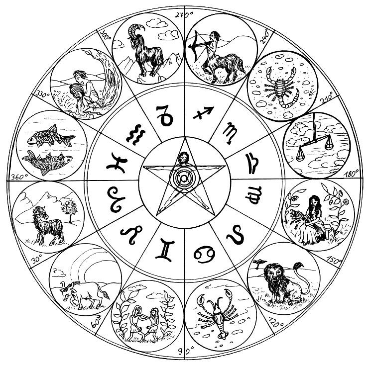 739x736 Astrology Coloring Pages Beauteous Adult Coloring Page Astrology