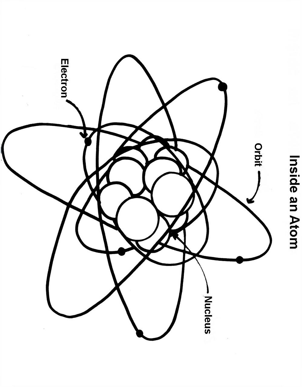 997x1275 Science Coloring Pages