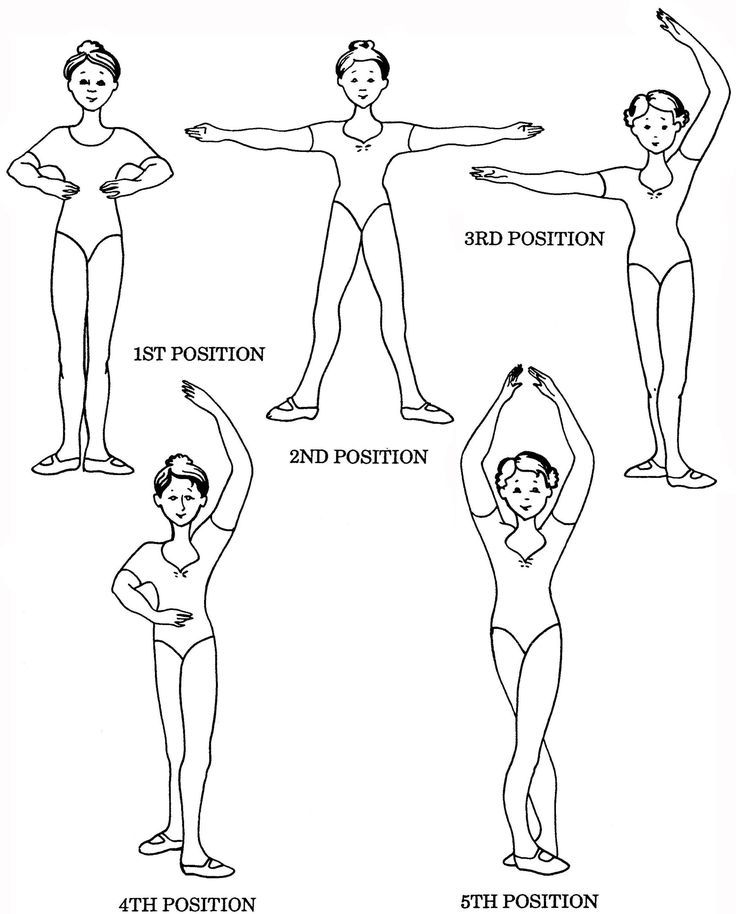 736x914 Ballet Positions Coloring Page