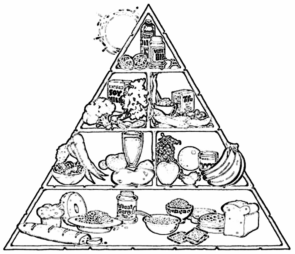 972x837 Affordable Food Pyramid Coloring Pages Food Coloring Pages