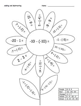269x350 Math Coloring Pages Grade School Math, Math