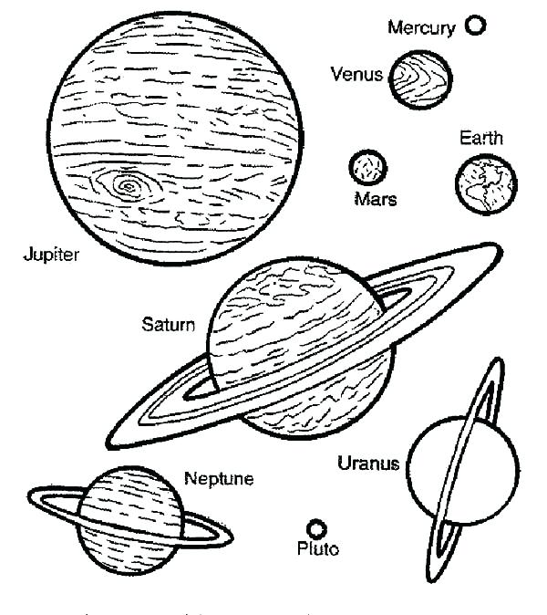 600x674 Uranus Coloring Page Planet Coloring Pages Space Travel Planets