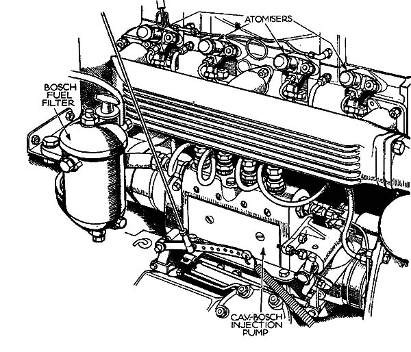 600x514 Perkins Diesel Car Engine Parts Coloring Pages Best Place To Color