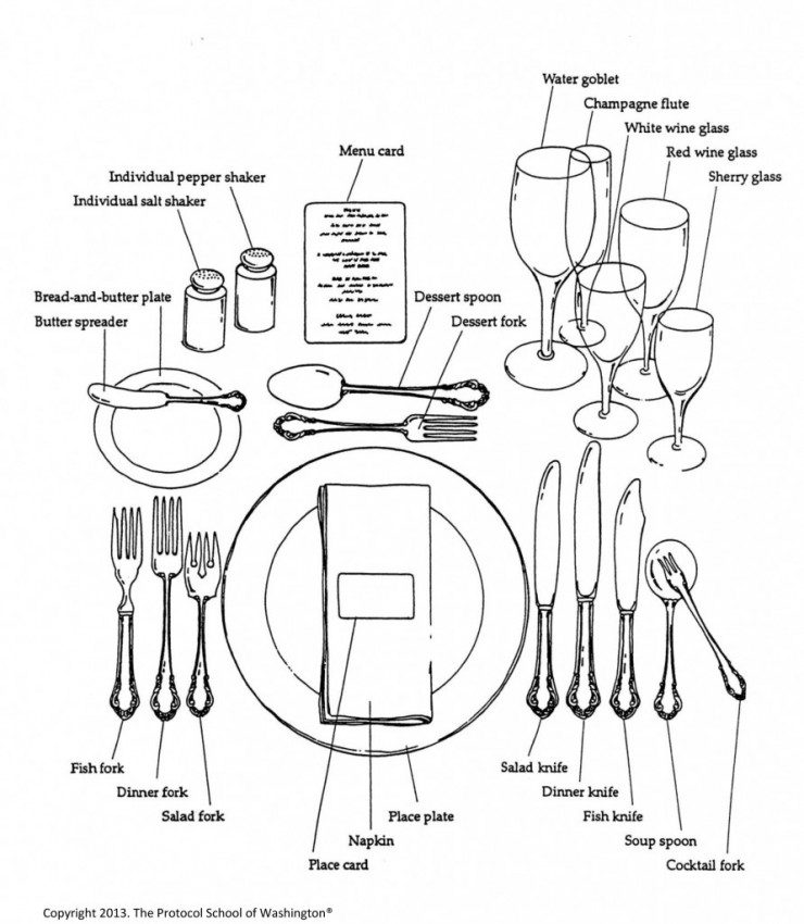 740x850 Dinner Table Coloring Pages