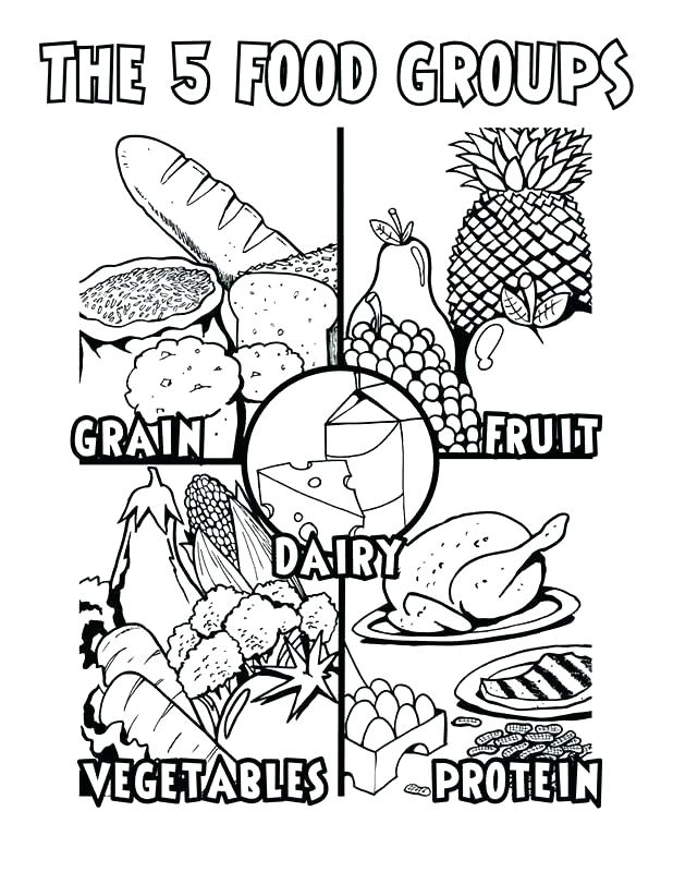 618x800 Healthy Food Coloring Pages Food Coloring Page Dairy Foods