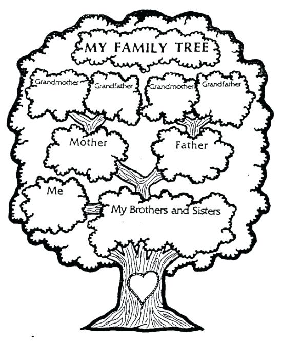 550x666 Family Coloring Pages Free Pictures Of Family Tree Coloring Pages