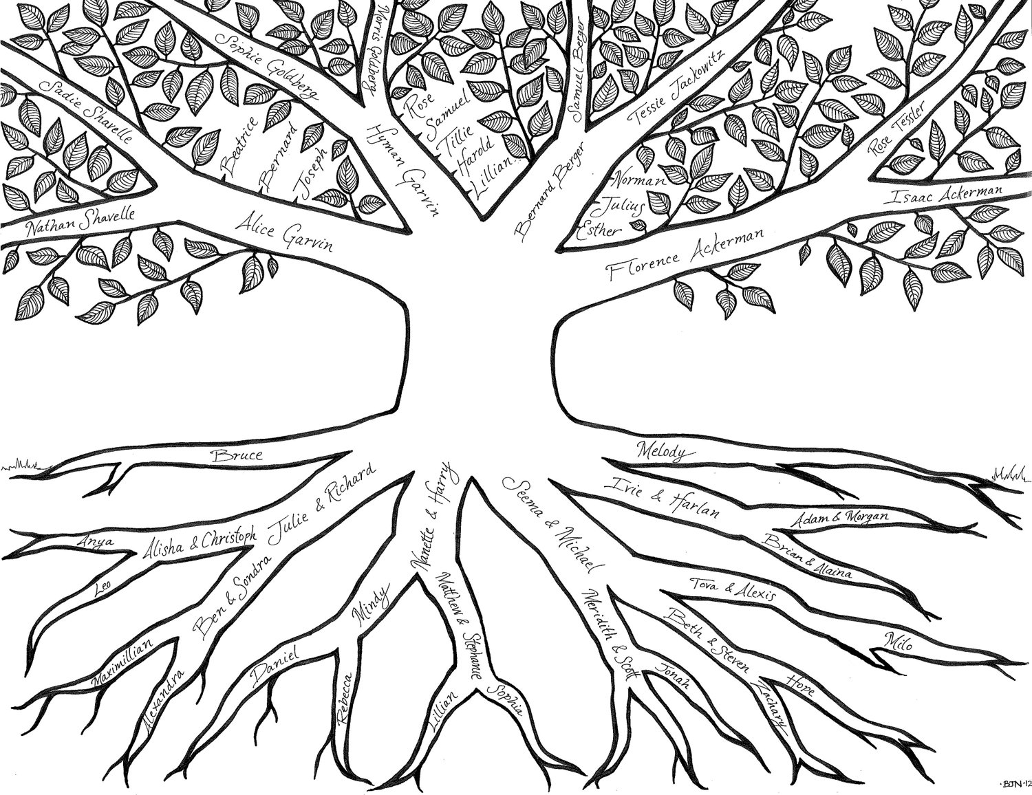 1500x1156 Family Tree Coloring Pages