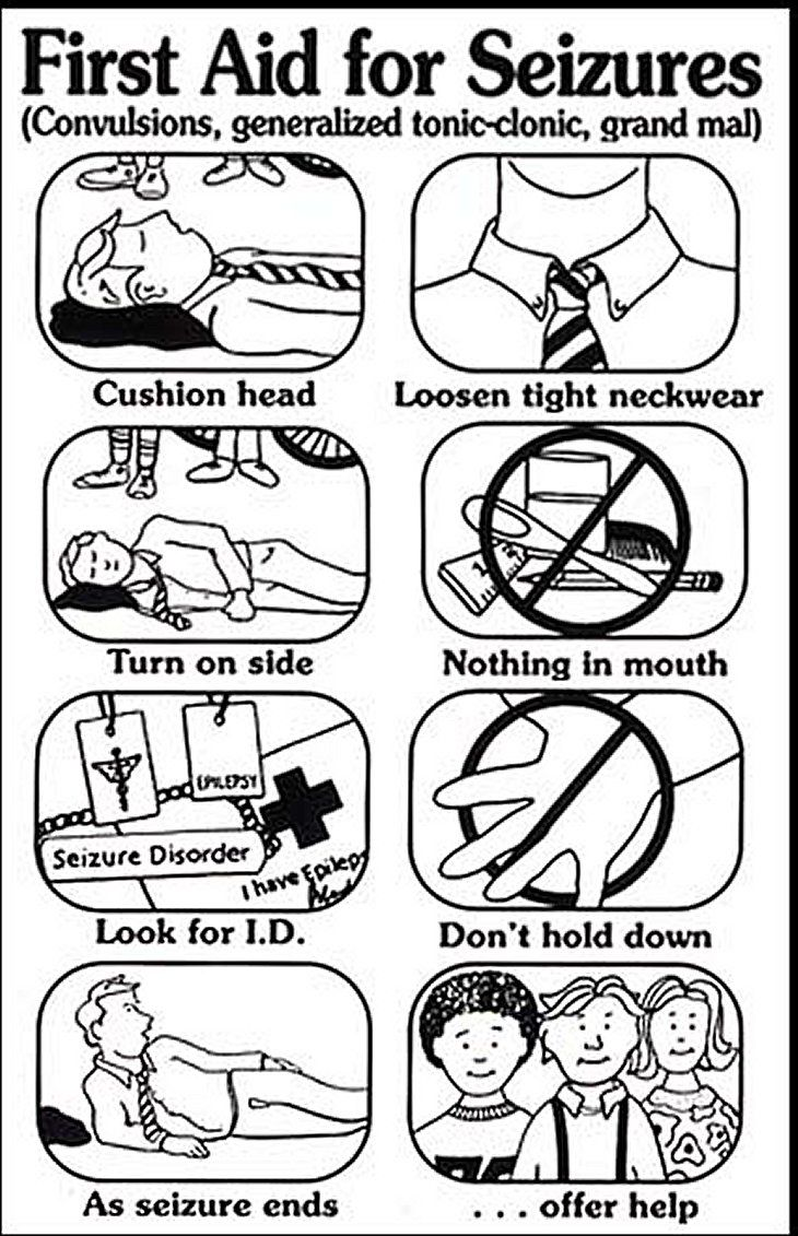 730x1131 Impressive First Aid Kit Coloring Pages Free For Kids Pictures