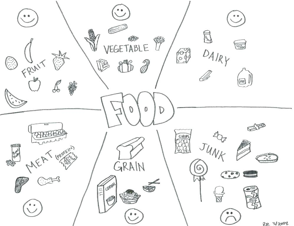 997x768 Food Coloring Pages To Print Nutrition Food Coloring Pages
