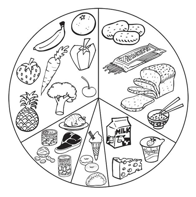630x631 Printable Healthy Food Coloring Pages With List Food Coloring Page