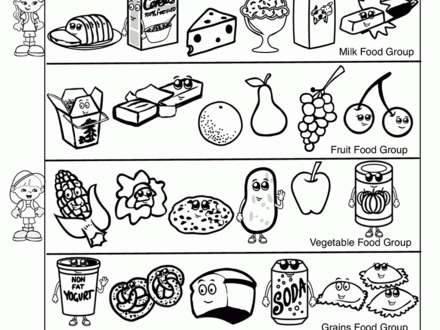 Food Groups Coloring Pages