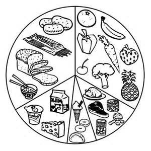 300x300 Healthy Plate Coloring Sheet Coloring Pages, Healthy Plate