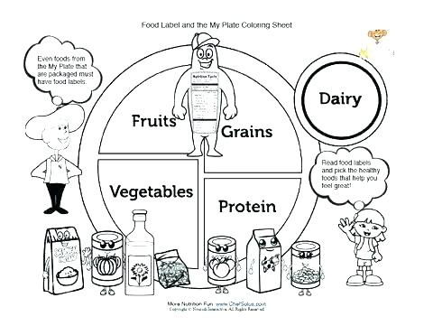 480x371 Coloring Nutrition Coloring Page