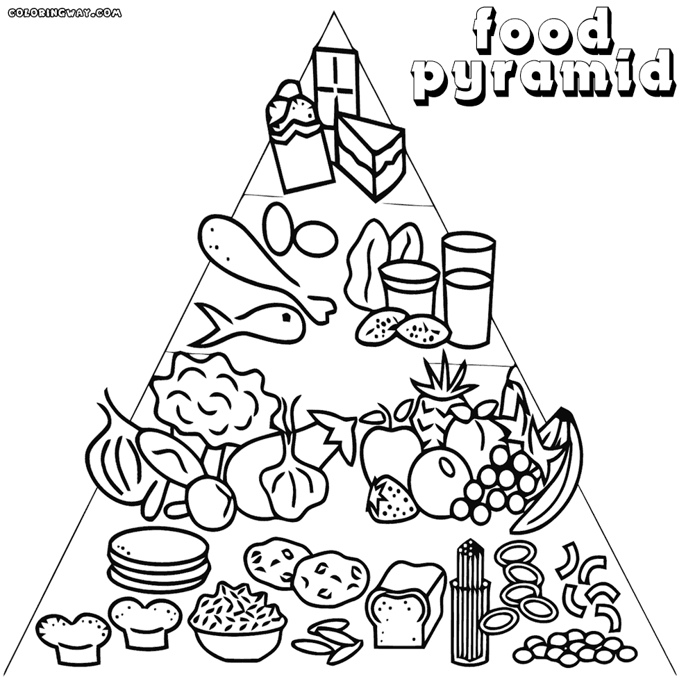Food Pyramid Coloring Page