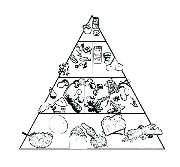 600x557 Food Pyramid Coloring Page Food Pyramid Coloring Pages Pyramid