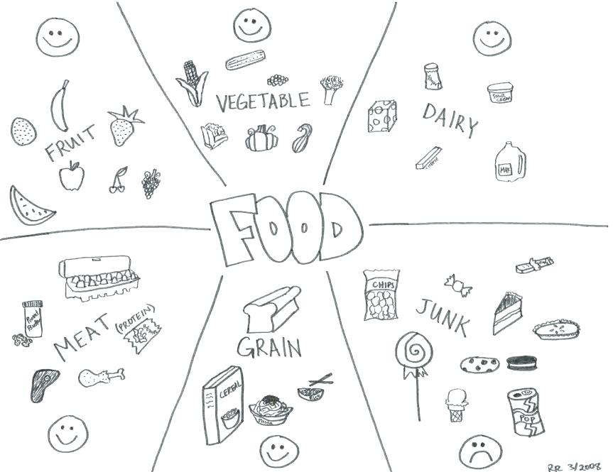 863x665 Food Chain Coloring Pages Coloring Pages Good Food Coloring Pages