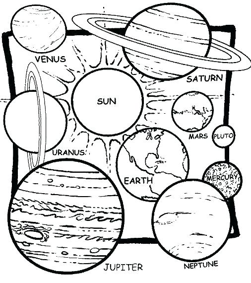 506x570 Solar System Model Color Of Planets Coloring Pages Space