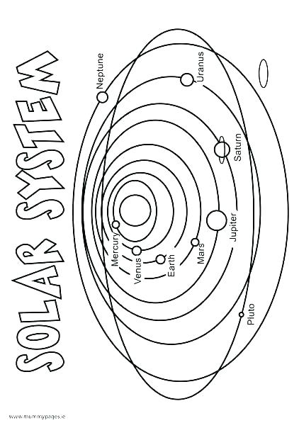 422x597 Solar System Coloring Pages Solar System Coloring Sheet S S Solar