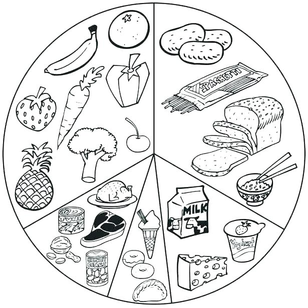 615x616 Breakfast Coloring Pages Food Group Coloring Pages Coloring Page