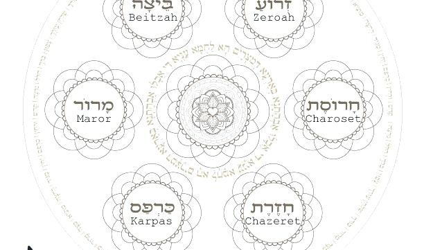 612x361 Passover Coloring Page Coloring Pages And Coloring Pages Story