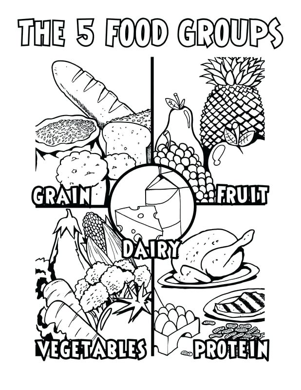 618x800 Eating Healthy With The Food Pyramid Coloring Pages Download