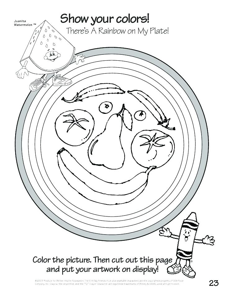 728x942 My Plate Coloring Sheet Seder Meal Coloring Pages
