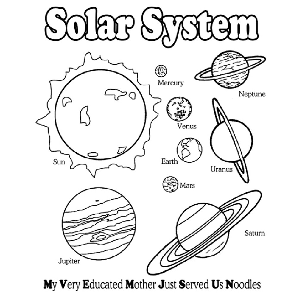 1024x1024 Mother Earth Coloring Pages Fresh The Planets In Solar System