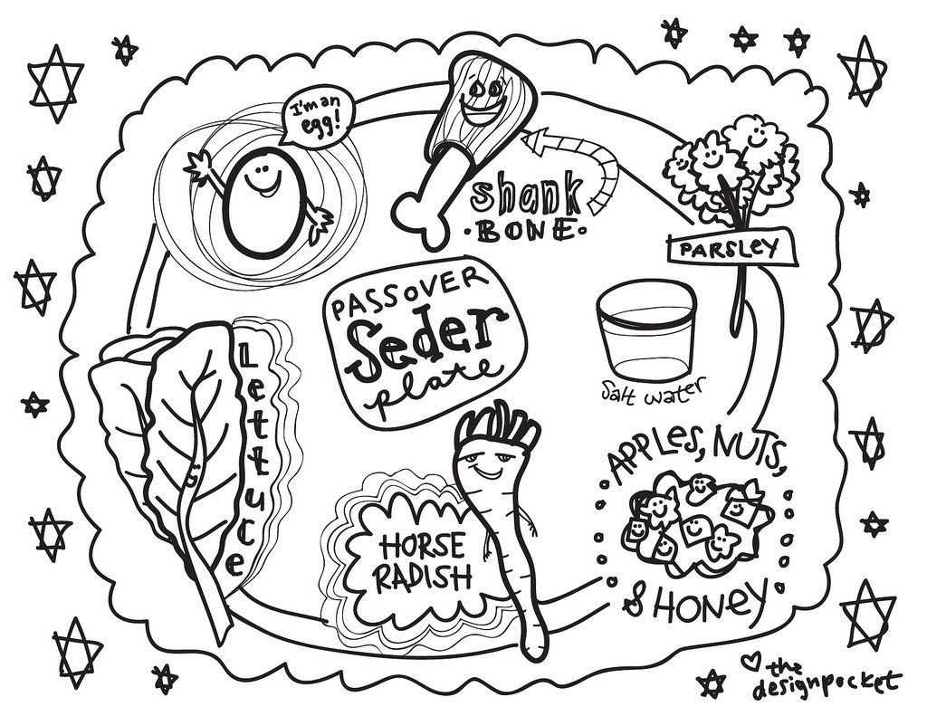 1024x791 Passover Seder Plate Coloring Page