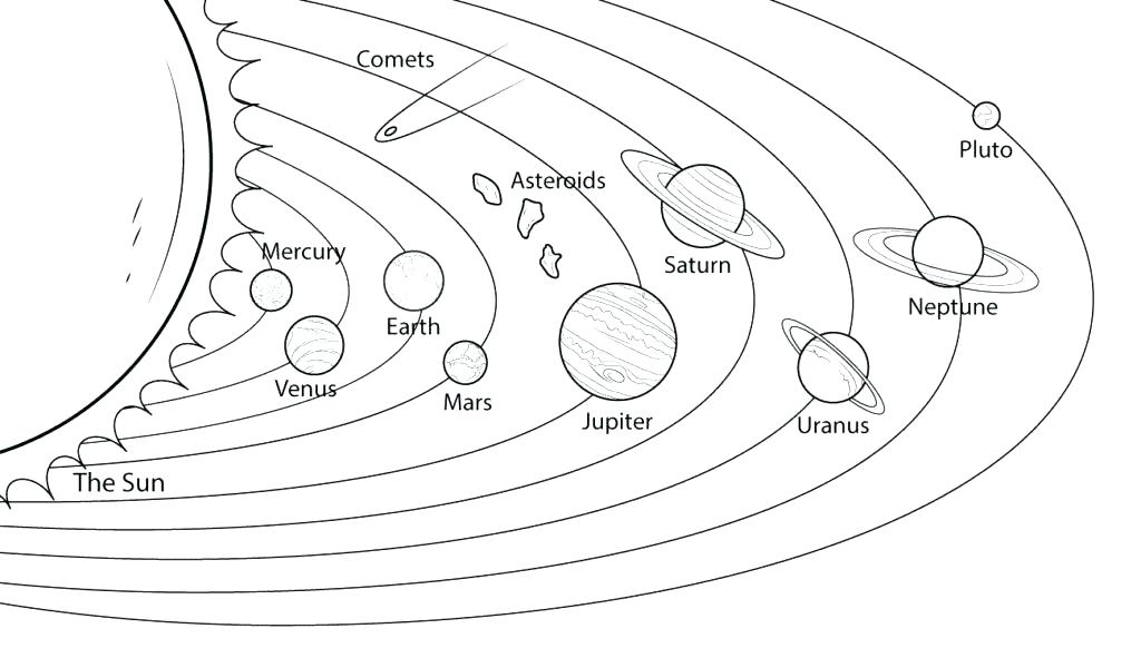 Planet Coloring Pages For Kids at GetDrawings.com | Free for ...