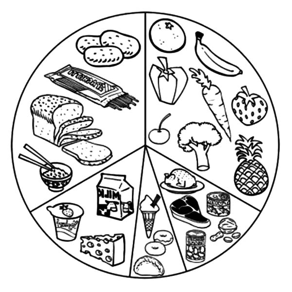 600x600 Healthy Eating, List Of Eating Healthy Food Coloring Pages