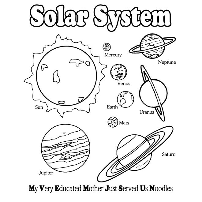 660x660 Free Solar System Coloring Pages Drawn Planet Printable Pencil