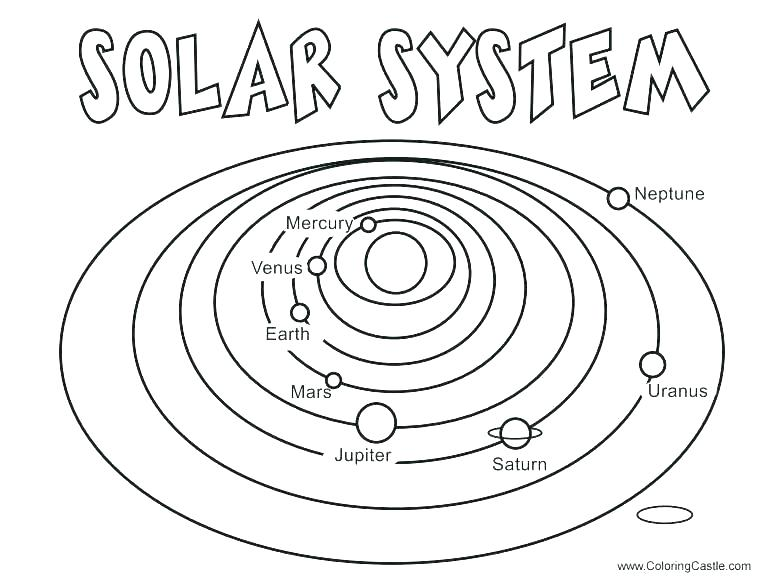775x588 Solar System Coloring Book Printable