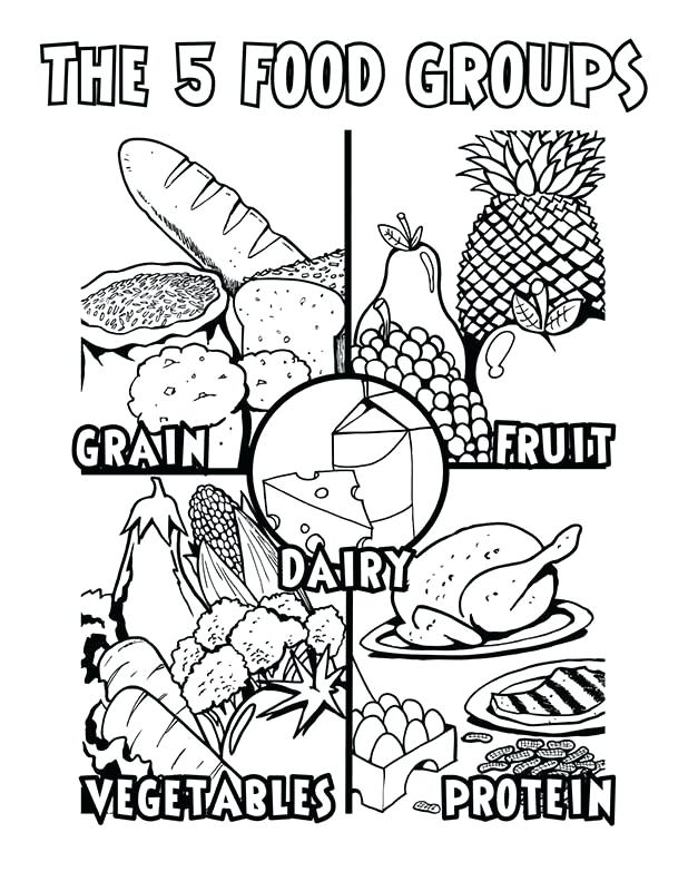 618x800 Food Group Coloring Pages Best Photos Of Coloring Pages Exercise