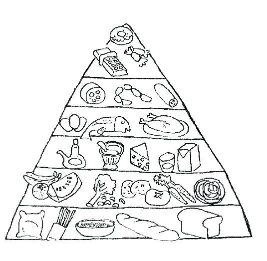 535x523 Food Pyramid Coloring Page Food Pyramid Coloring Page Printable